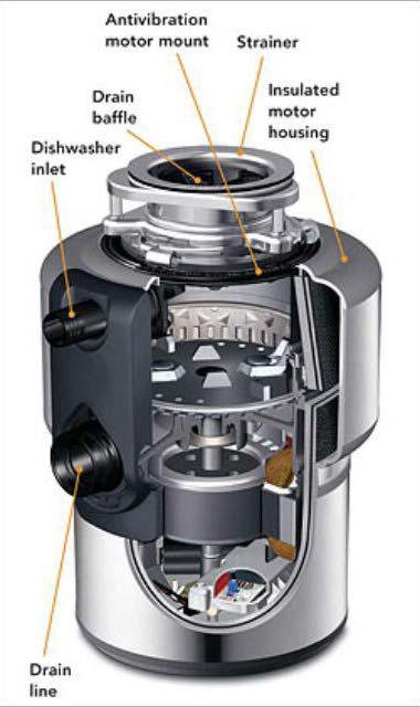 ساختار داخلی نمونه صنعتی دستگاه زباله خردکن